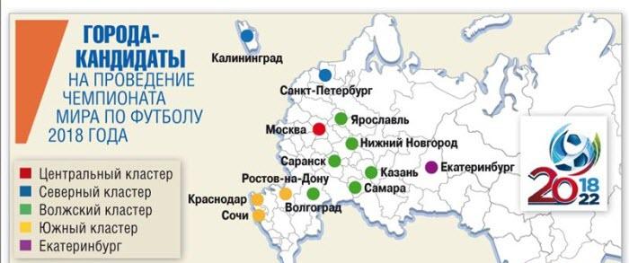 Поиск оптимальных маршрутов между городами-участниками ЧМ-2018